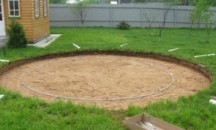 Поэтапное руководство, как выровнять площадку под каркасный бассейн для дачи
